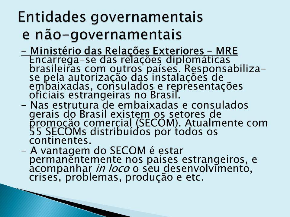 - Ministério das Relações Exteriores – MRE Encarrega-se das relações diplomáticas brasileiras com outros países. Responsabiliza- se pela autorização d