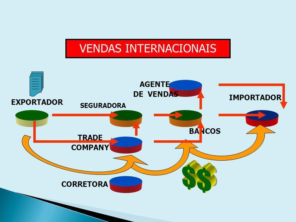 VENDAS INTERNACIONAIS EXPORTADOR BANCOS AGENTE DE VENDAS IMPORTADOR SEGURADORA TRADE COMPANY CORRETORA