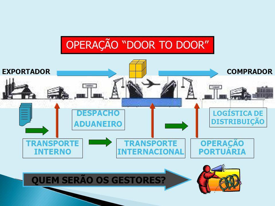 OPERAÇÃO DOOR TO DOOR TRANSPORTE INTERNO TRANSPORTE INTERNACIONAL QUEM SERÃO OS GESTORES? COMPRADOREXPORTADOR DESPACHO ADUANEIRO LOGÍSTICA DE DISTRIBU