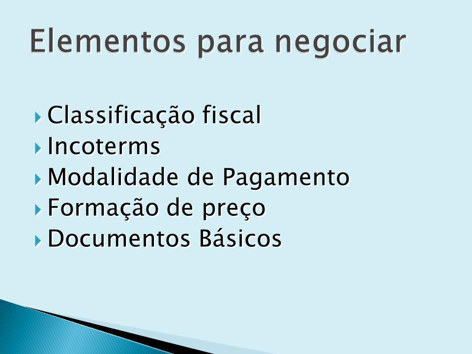 Classificação fiscal Incoterms Modalidade de Pagamento Formação de preço Documentos Básicos Classificação fiscal Incoterms Modalidade de Pagamento Formação de preço Documentos Básicos