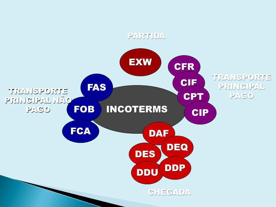 INCOTERMS EXW CFR FAS CIF CPT CIP FOB FCA DAF DES DEQ DDU DDP PARTIDA TRANSPORTE PRINCIPAL NÃO PAGO TRANSPORTE PRINCIPAL PAGO CHEGADA