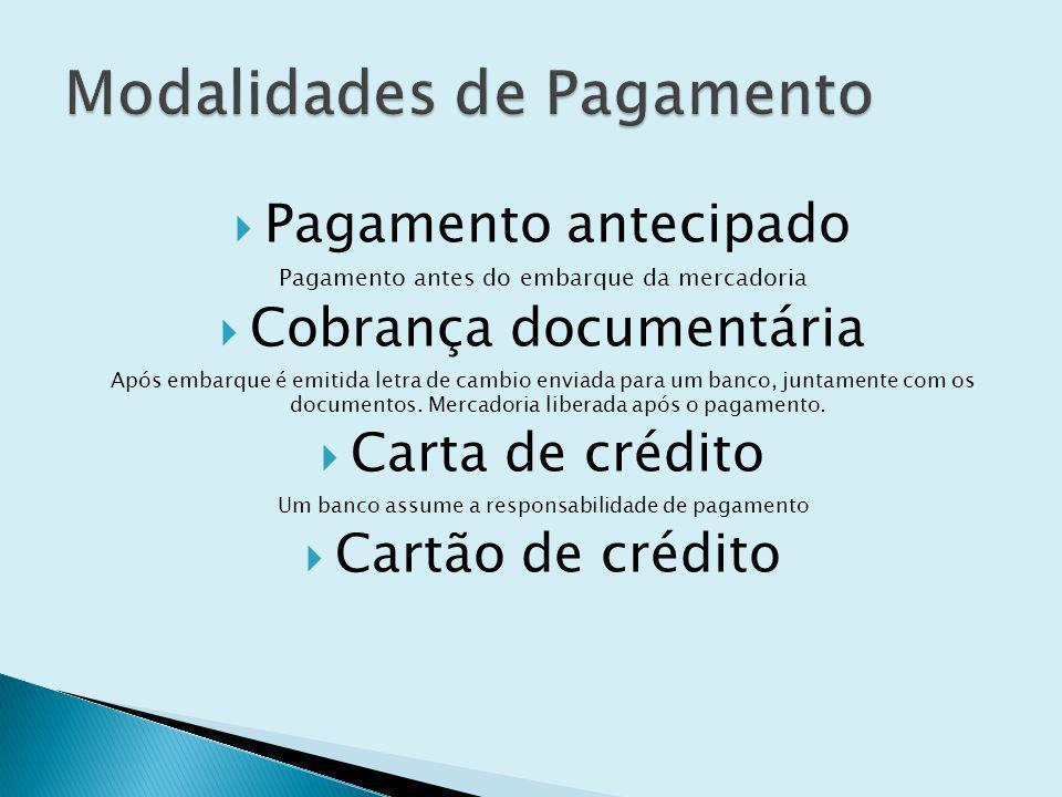 Pagamento antecipado Pagamento antes do embarque da mercadoria Cobrança documentária Após embarque é emitida letra de cambio enviada para um banco, juntamente com os documentos.