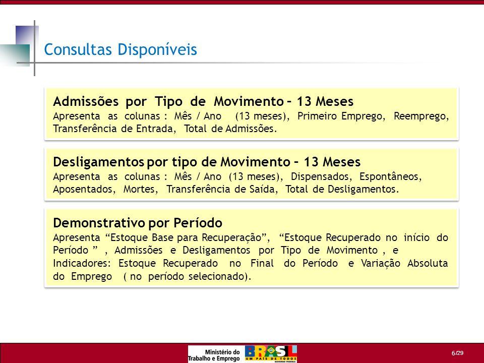 /29 7 Como acessar Acesse o site do MTE - www.mte.gov.br No lado esquerdo da página, clique em Dados e Estatísticas e depois em Programa de Disseminação de Estatísticas do Trabalho – PDET