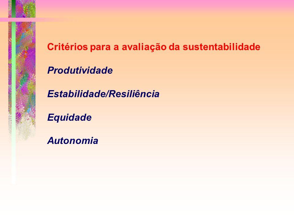 Critérios para a avaliação da sustentabilidade Produtividade Estabilidade/Resiliência Equidade Autonomia