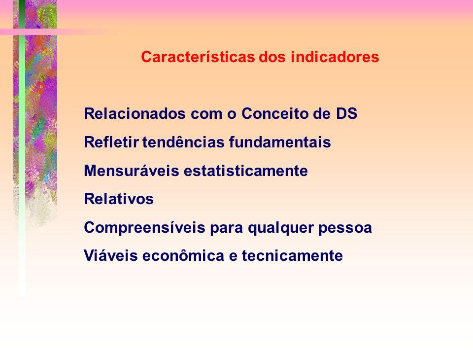 Características dos indicadores Relacionados com o Conceito de DS Refletir tendências fundamentais Mensuráveis estatisticamente Relativos Compreensíveis para qualquer pessoa Viáveis econômica e tecnicamente