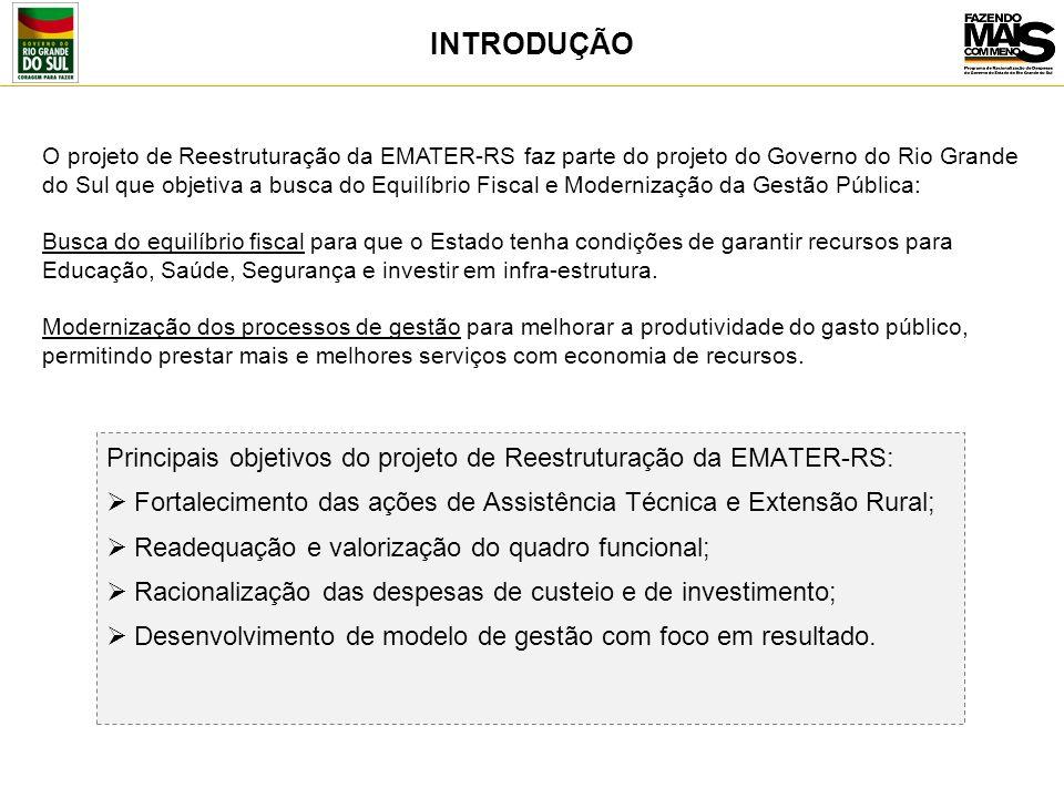 Principais objetivos do projeto de Reestruturação da EMATER-RS: Fortalecimento das ações de Assistência Técnica e Extensão Rural; Readequação e valori