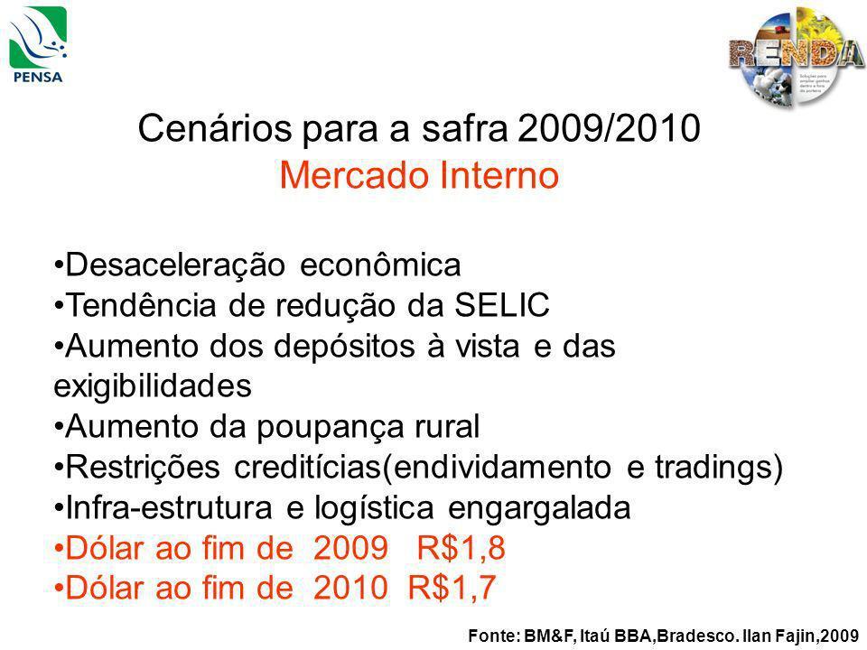 Cenários para a safra 2009/2010 Mercado Interno Desaceleração econômica Tendência de redução da SELIC Aumento dos depósitos à vista e das exigibilidad