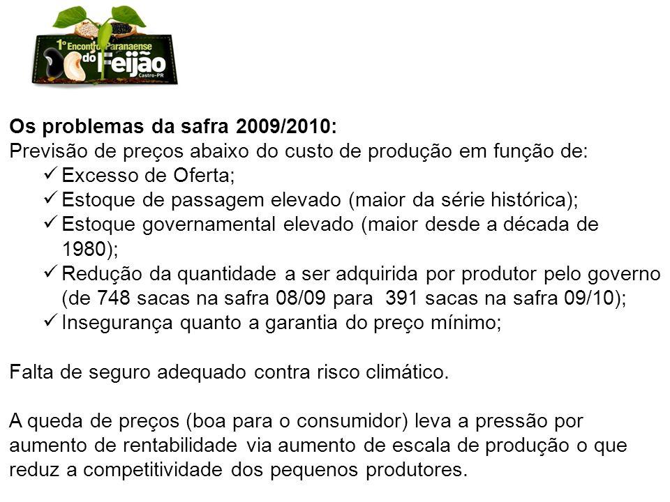 2008/2009 2009/2010 (*) Vr % Área de plantio (1ª, 2ª e 3ª safra em mil ha) 4.168,0 4.136,0(0,8) Produção (1ª, 2ª e 3ª safra em mil t) 3.478,0 3.574,02,8 Consumo (em mil t) 3.550,0 0,0 Estoque de passagem (em mil t) 187,7 267,742,6 Estoque do Governo (set-08//set-09 em mil t) 2,8 168,35.910,7 Importação (em mil t) 100,0 0,0 Exportação (em mil t) 25,0 0,0 Os números que influenciarão os preços na próxima safra Fonte: Conab – (*) Previsão