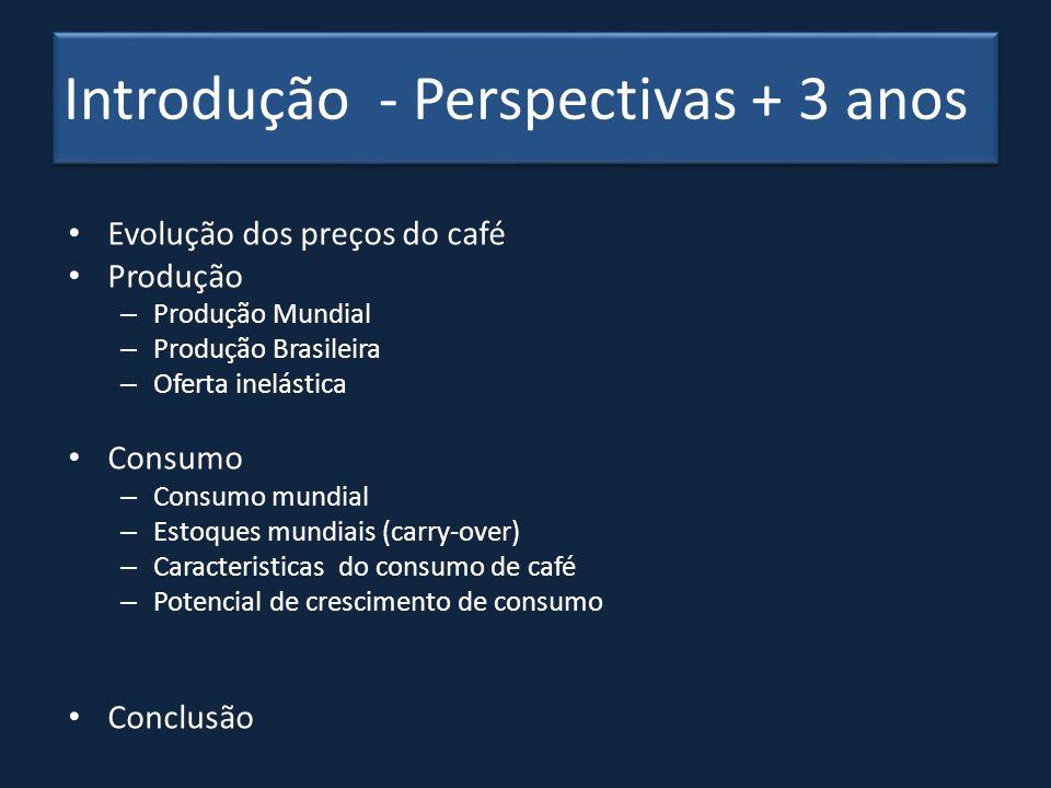 Café Verde - % Café Torrado Café Verde Xícara de Espresso - R$2,80 - R$0,14 - 5% Torrado e Moído - R$11,80/Kg - R$5,20 – 44%