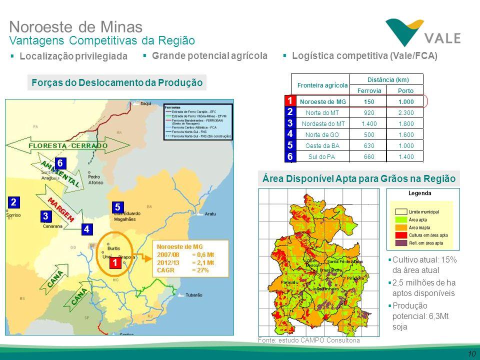 10 Forças do Deslocamento da Produção Localização privilegiada Área Disponível Apta para Grãos na Região Cultivo atual: 15% da área atual 2,5 milhões