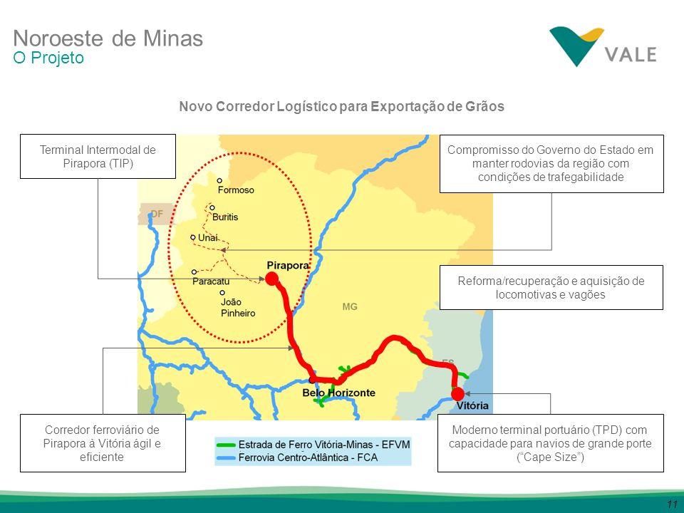 11 Terminal Intermodal de Pirapora (TIP) Compromisso do Governo do Estado em manter rodovias da região com condições de trafegabilidade Corredor ferro