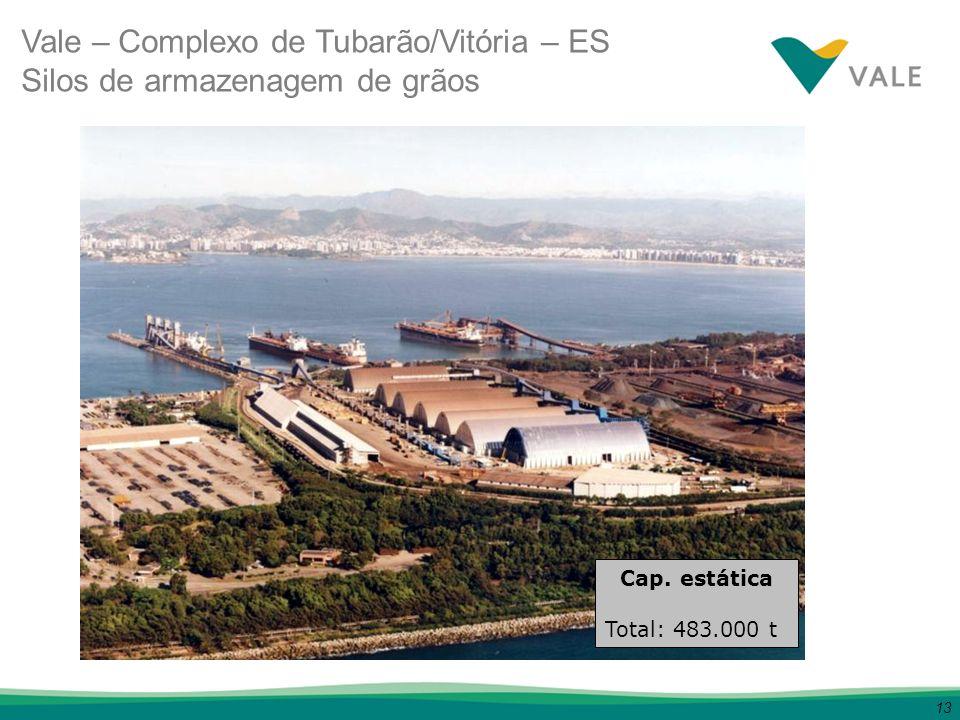13 Vale – Complexo de Tubarão/Vitória – ES Silos de armazenagem de grãos Cap. estática Total: 483.000 t