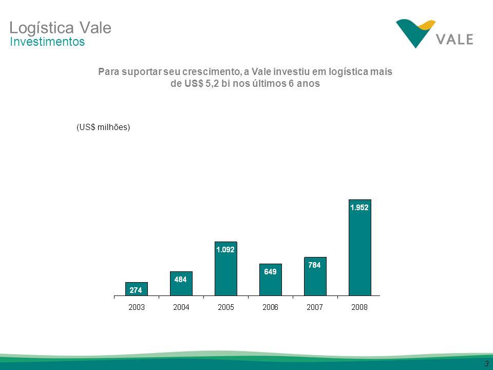 3 (US$ milhões) Logística Vale Para suportar seu crescimento, a Vale investiu em logística mais de US$ 5,2 bi nos últimos 6 anos Investimentos