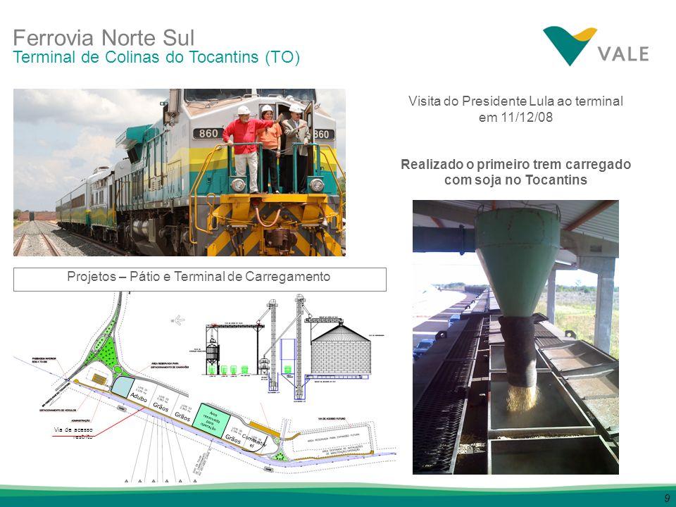 9 Adubo Grãos Combustív el Área reservada para operação Via de acesso restrito Ferrovia Norte Sul Terminal de Colinas do Tocantins (TO) Visita do Pres