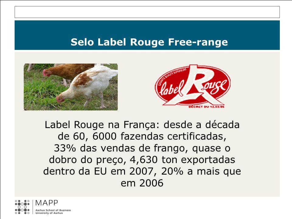 Selo Label Rouge Free-range Label Rouge na França: desde a década de 60, 6000 fazendas certificadas, 33% das vendas de frango, quase o dobro do preço,