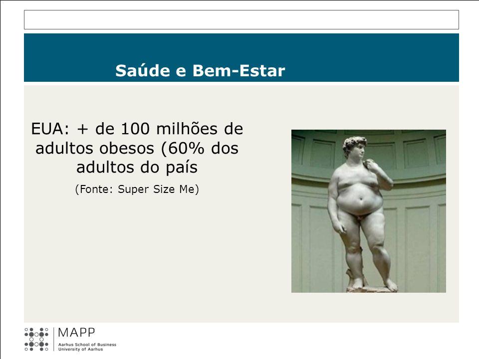 EUA: + de 100 milhões de adultos obesos (60% dos adultos do país (Fonte: Super Size Me) Saúde e Bem-Estar