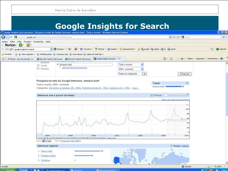 Google Insights for Search Marcia Dutra de Barcellos