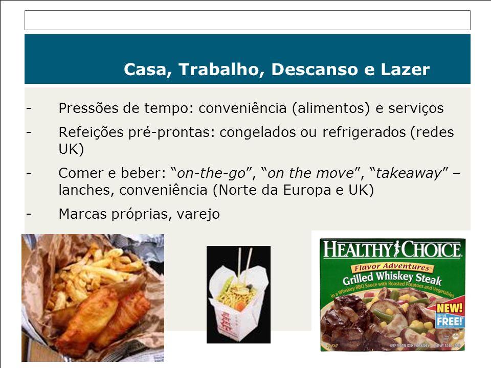 -Pressões de tempo: conveniência (alimentos) e serviços -Refeições pré-prontas: congelados ou refrigerados (redes UK) -Comer e beber: on-the-go, on th