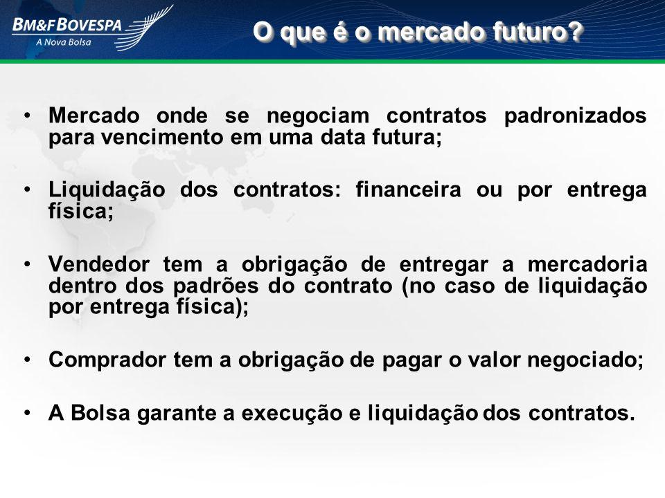 Mercado onde se negociam contratos padronizados para vencimento em uma data futura; Liquidação dos contratos: financeira ou por entrega física; Vended