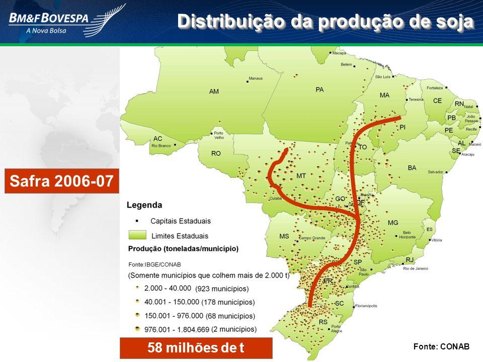 Distribuição da produção de soja Safra 2006-07 58 milhões de t Fonte: CONAB