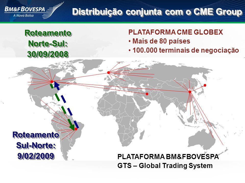 Distribuição conjunta com o CME Group PLATAFORMA BM&FBOVESPA GTS – Global Trading System PLATAFORMA CME GLOBEX Mais de 80 países 100.000 terminais de