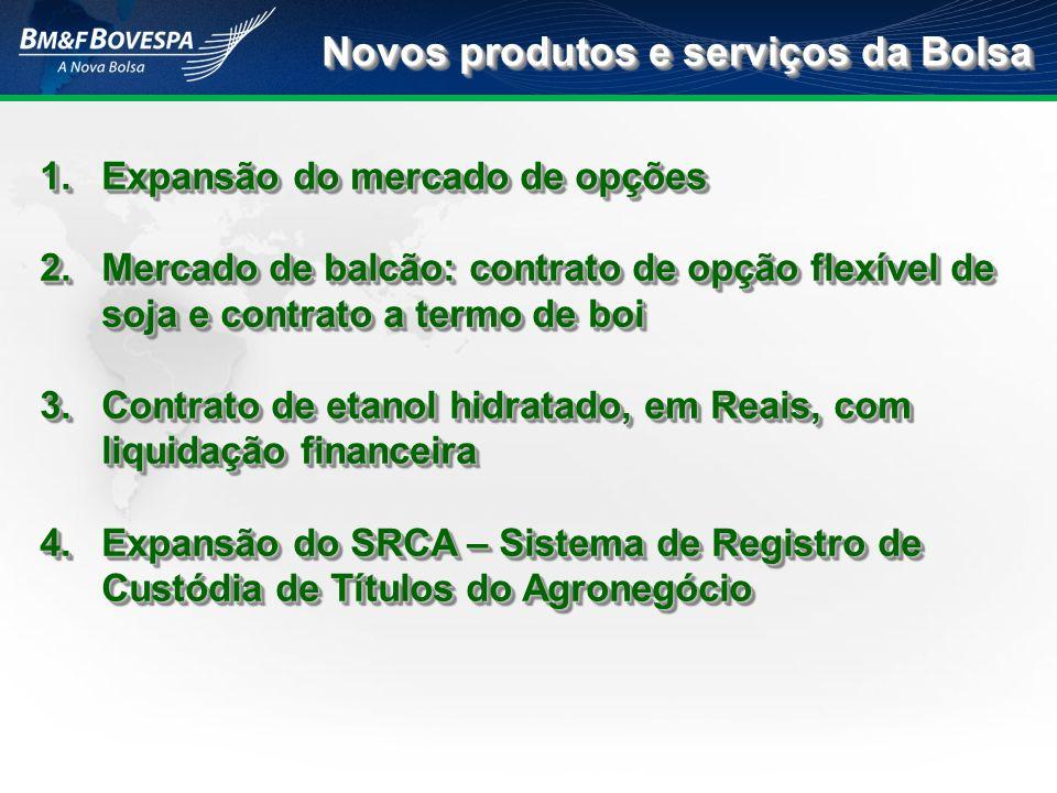 Novos produtos e serviços da Bolsa 1.Expansão do mercado de opções 2.Mercado de balcão: contrato de opção flexível de soja e contrato a termo de boi 3
