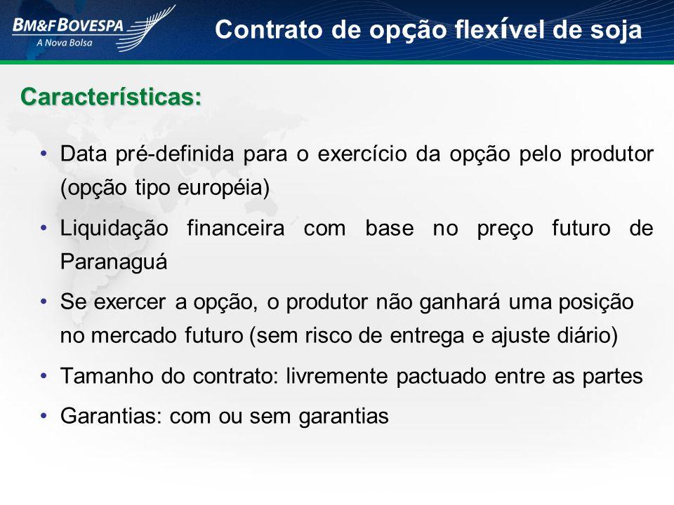 Características: Data pré-definida para o exercício da opção pelo produtor (opção tipo européia) Liquidação financeira com base no preço futuro de Par