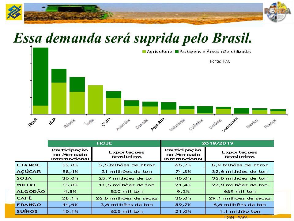 Fonte: FAO Essa demanda será suprida pelo Brasil. Fonte: MAPA