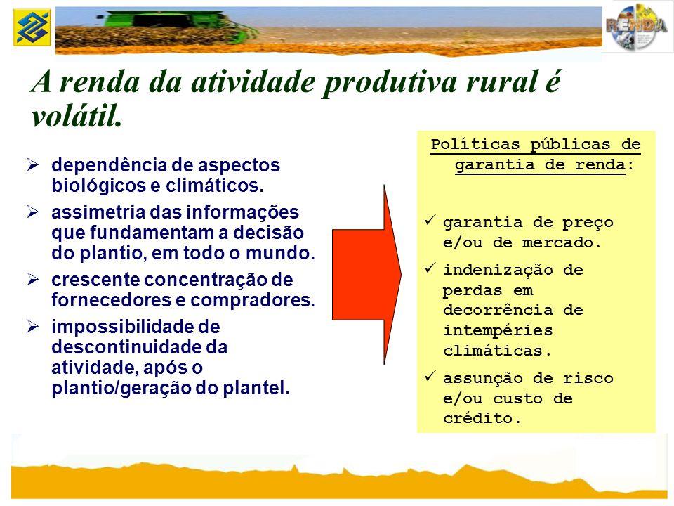 dependência de aspectos biológicos e climáticos. assimetria das informações que fundamentam a decisão do plantio, em todo o mundo. crescente concentra