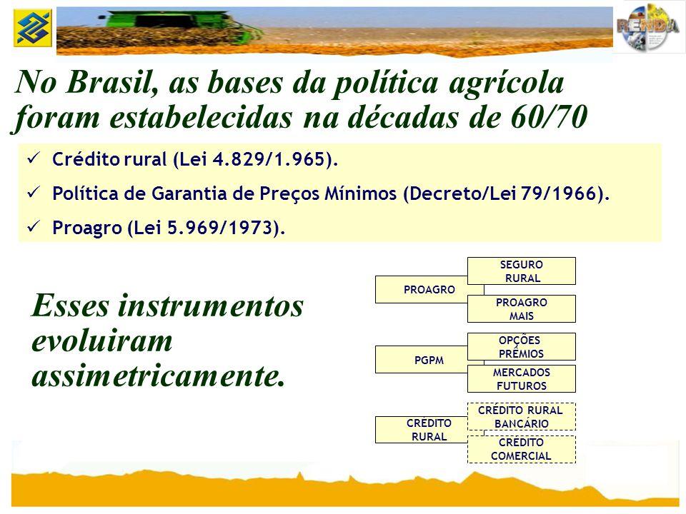 Crédito rural (Lei 4.829/1.965). Política de Garantia de Preços Mínimos (Decreto/Lei 79/1966). Proagro (Lei 5.969/1973). No Brasil, as bases da políti