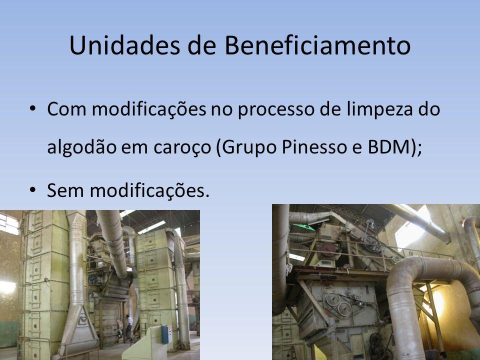 Unidades de Beneficiamento Com modificações no processo de limpeza do algodão em caroço (Grupo Pinesso e BDM); Sem modificações.