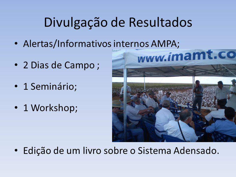 Divulgação de Resultados Alertas/Informativos internos AMPA; 2 Dias de Campo ; 1 Seminário; 1 Workshop; Edição de um livro sobre o Sistema Adensado.