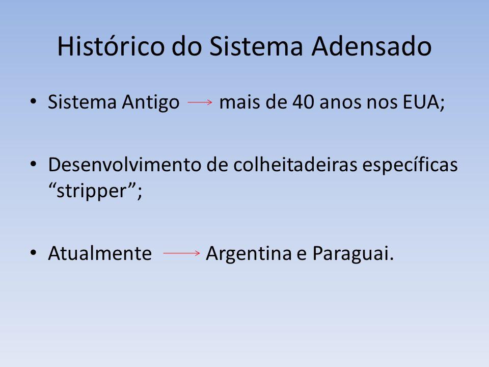 Histórico do Sistema Adensado Sistema Antigo mais de 40 anos nos EUA; Desenvolvimento de colheitadeiras específicas stripper; Atualmente Argentina e P