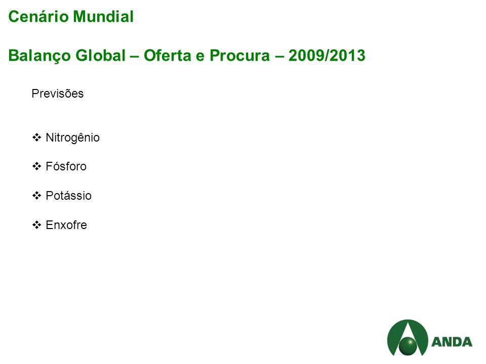 Cenário Mundial Balanço Global – Oferta e Procura – 2009/2013 Previsões Nitrogênio Fósforo Potássio Enxofre