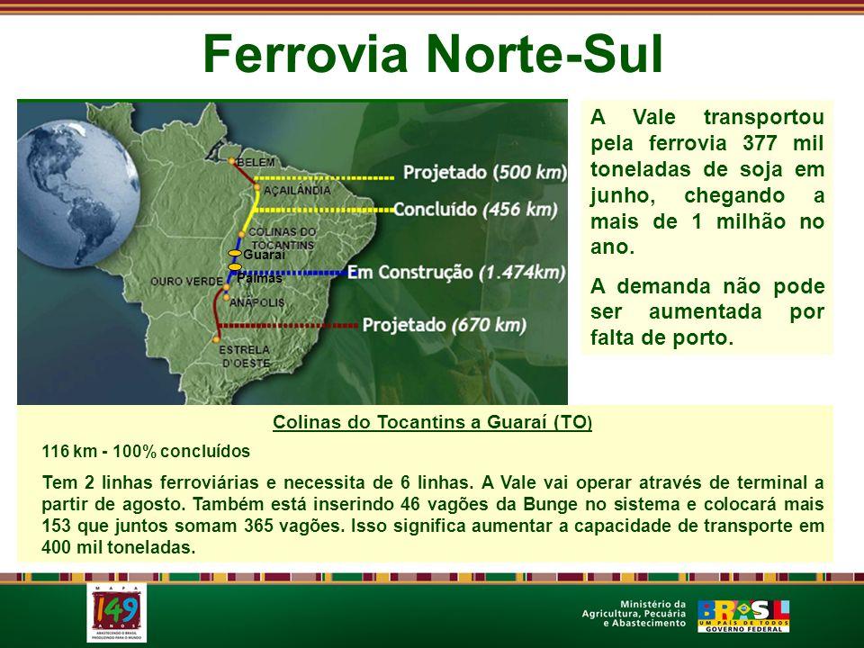 Ferrovia Norte-Sul Guaraí Palmas Colinas do Tocantins a Guaraí (TO ) 116 km - 100% concluídos Tem 2 linhas ferroviárias e necessita de 6 linhas. A Val