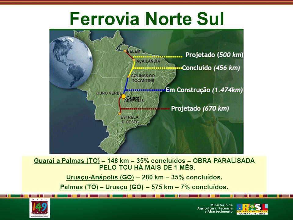 Ferrovia Norte Sul Guaraí Guaraí a Palmas (TO) – 148 km – 35% concluídos – OBRA PARALISADA PELO TCU HÁ MAIS DE 1 MÊS. Uruaçu-Anápolis (GO) – 280 km –