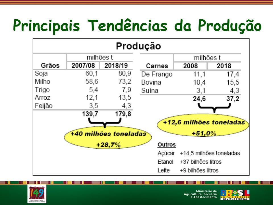 Itacoatiara 427 mil toneladas Vitória 495 mil toneladas Santos 1.724 mil toneladas Paranaguá 161 mil toneladas São Francisco do Sul 10 mil toneladas EXPORTAÇÕES DE MILHO DO MATO GROSSO Por Porto - em 2008 Fonte: IMEA Volume total 2.819 mil toneladas