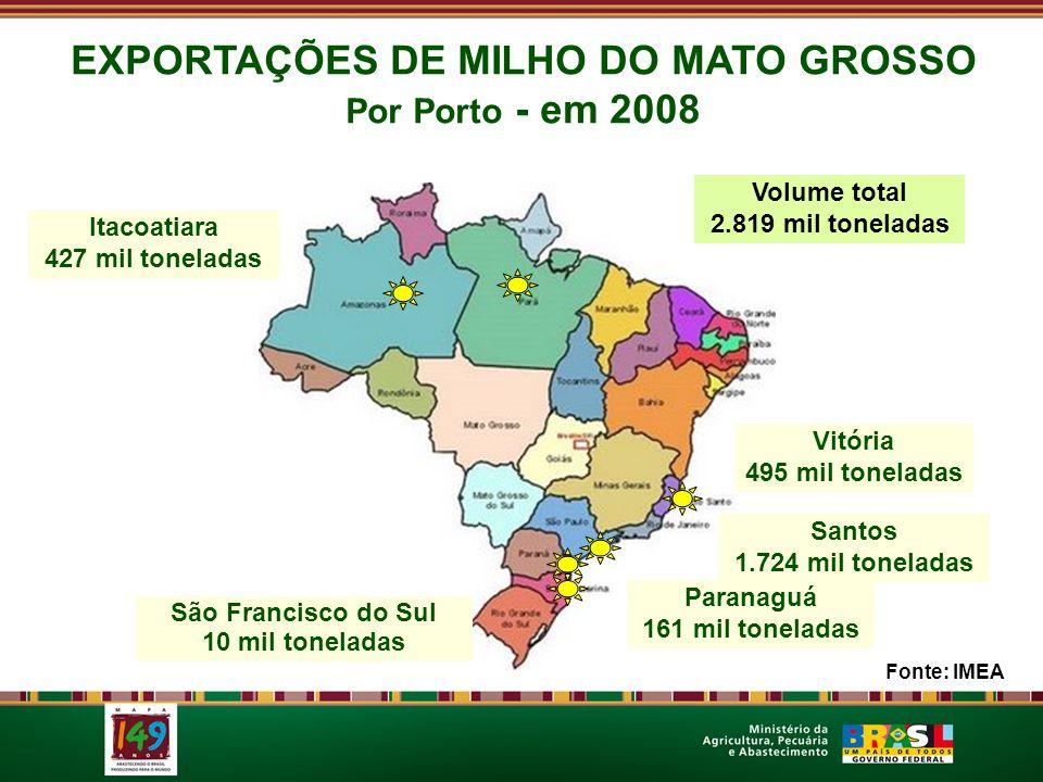 Itacoatiara 427 mil toneladas Vitória 495 mil toneladas Santos 1.724 mil toneladas Paranaguá 161 mil toneladas São Francisco do Sul 10 mil toneladas E