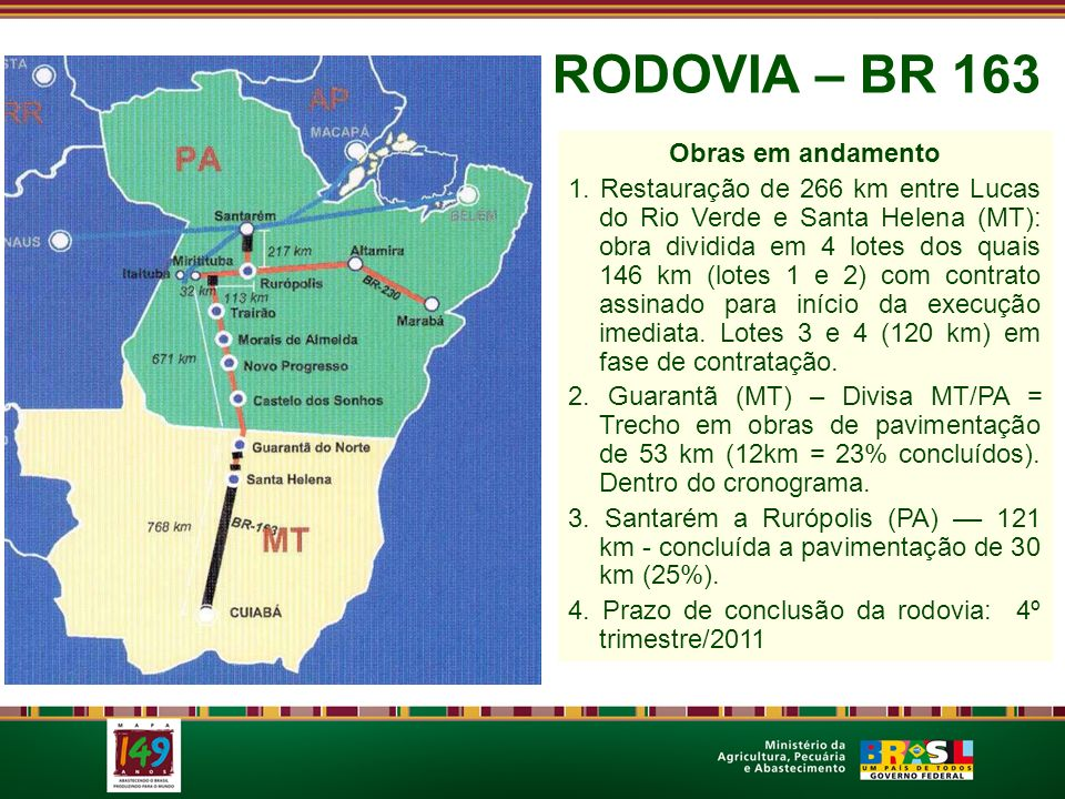 RODOVIA – BR 163 Obras em andamento 1. Restauração de 266 km entre Lucas do Rio Verde e Santa Helena (MT): obra dividida em 4 lotes dos quais 146 km (