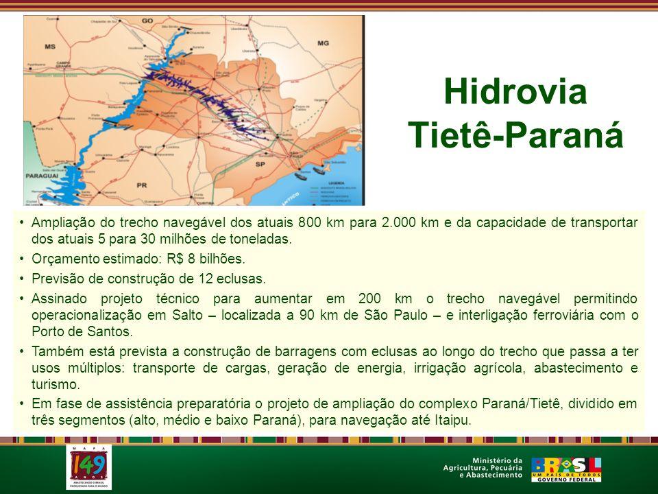Hidrovia Tietê-Paraná Ampliação do trecho navegável dos atuais 800 km para 2.000 km e da capacidade de transportar dos atuais 5 para 30 milhões de ton