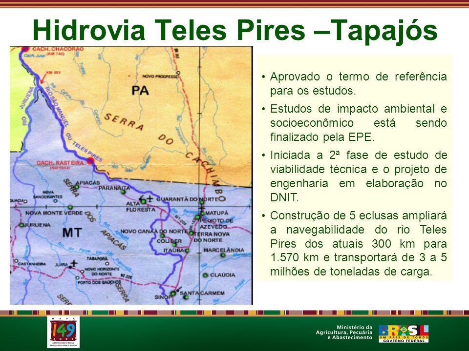 Hidrovia Teles Pires –Tapajós Aprovado o termo de referência para os estudos. Estudos de impacto ambiental e socioeconômico está sendo finalizado pela