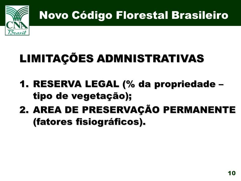10 LIMITAÇÕES ADMNISTRATIVAS 1.RESERVA LEGAL (% da propriedade – tipo de vegetação); 2.AREA DE PRESERVAÇÃO PERMANENTE (fatores fisiográficos).