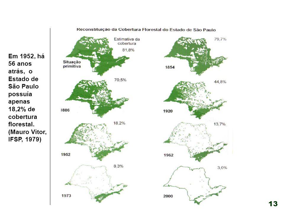 13 Em 1952, há 56 anos atrás, o Estado de São Paulo possuía apenas 18,2% de cobertura florestal.