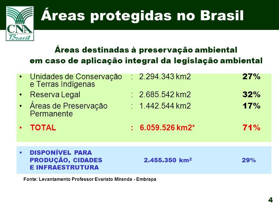 4 Áreas protegidas no Brasil Áreas destinadas à preservação ambiental em caso de aplicação integral da legislação ambiental Unidades de Conservação: 2.294.343 km2 27% e Terras Indígenas Reserva Legal : 2.685.542 km2 32% Áreas de Preservação : 1.442.544 km2 17% Permanente TOTAL : 6.059.526 km2* 71% Fonte: Levantamento Professor Evaristo Miranda - Embrapa DISPONÍVEL PARA PRODUÇÃO, CIDADES E INFRAESTRUTURA 2.455.350 km 2 29%