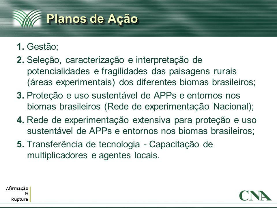 Afirmação & Ruptura Planos de Ação 1. Gestão; 2. Seleção, caracterização e interpretação de potencialidades e fragilidades das paisagens rurais (áreas
