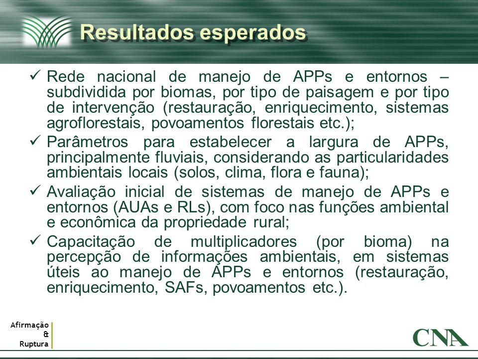 Afirmação & Ruptura Resultados esperados Rede nacional de manejo de APPs e entornos – subdividida por biomas, por tipo de paisagem e por tipo de inter
