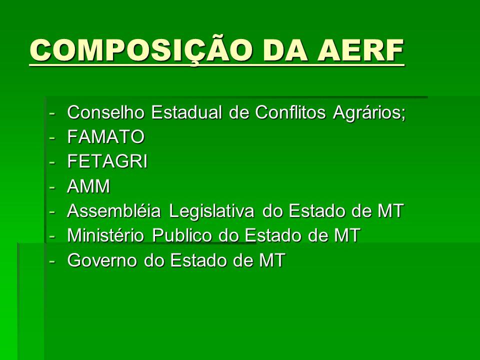 COMPOSIÇÃO DA AERF -Conselho Estadual de Conflitos Agrários; -FAMATO -FETAGRI -AMM -Assembléia Legislativa do Estado de MT -Ministério Publico do Esta