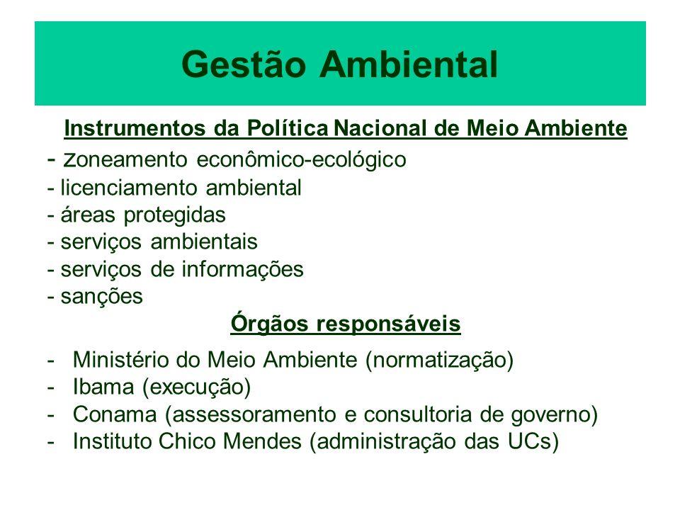 Gestão Ambiental Instrumentos da Política Nacional de Meio Ambiente - z oneamento econômico-ecológico - licenciamento ambiental - áreas protegidas - s