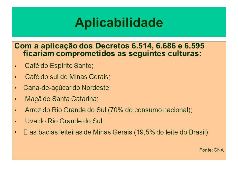 Aplicabilidade Com a aplicação dos Decretos 6.514, 6.686 e 6.595 ficariam comprometidos as seguintes culturas: Café do Espírito Santo; Café do sul de