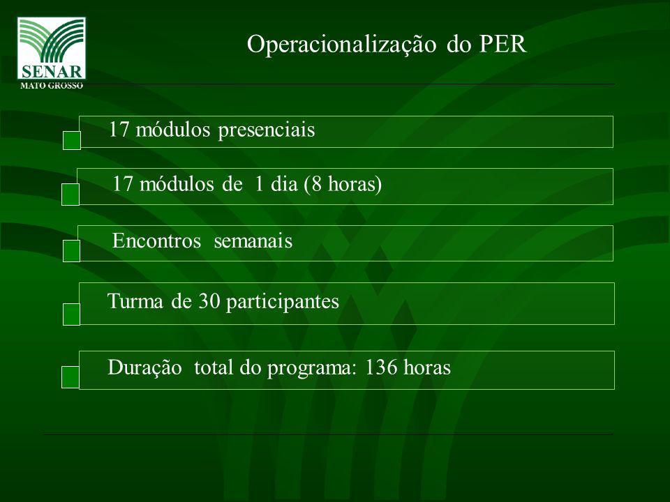 Turma de 30 participantes Operacionalização do PER Duração total do programa: 136 horas 17 módulos de 1 dia (8 horas) Encontros semanais 17 módulos pr